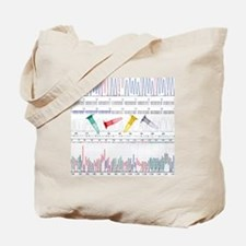 DNA analysis Tote Bag