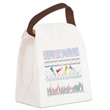 DNA analysis Canvas Lunch Bag