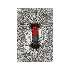 Magnetic field Rectangle Magnet