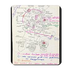 In-orbit medical report Mousepad