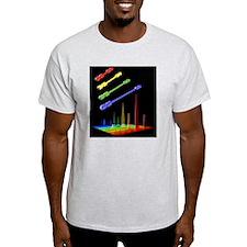 High Pressure Liquid Chromatography  T-Shirt