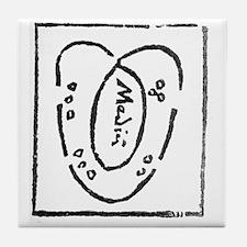Heart diagram, 16th century Tile Coaster