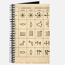 Cuneiform script Journal