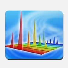 Chromatogram, 3D View Mousepad