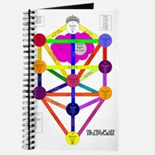 Tree of Life - Kings Scale Journal