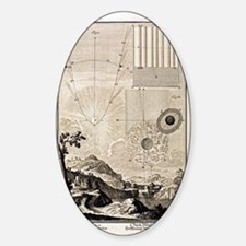 1731 Johann Scheuchzer gravity come Sticker (Oval)