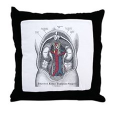I Survived Kidney Transplant Throw Pillow