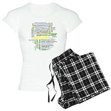 Proud English Teacher Pajamas