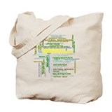 Geography teachers Bags & Totes