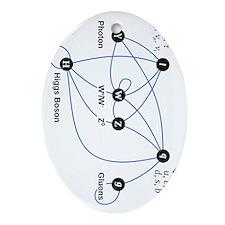Higgs Boson V Oval Ornament