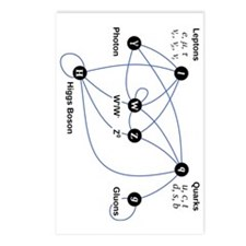Higgs Boson V Postcards (Package of 8)