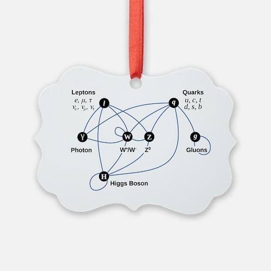 Higgs Boson L Ornament