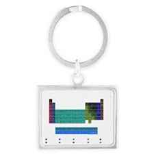 Blue Periodic Table Landscape Keychain