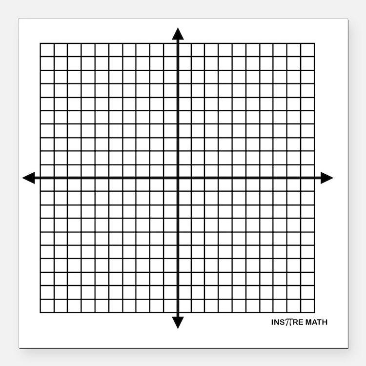 "Four quadrant math graph Square Car Magnet 3"" x 3"""