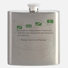 Person Centered Planning Flask