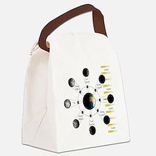 Lunar Cycle Canvas Lunch Bag