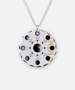 Lunar Cycle Necklace
