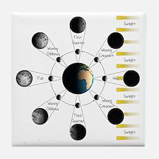 Lunar Cycle Tile Coaster