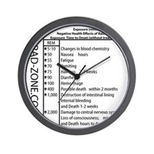 Effects of Radiation Wall Clock