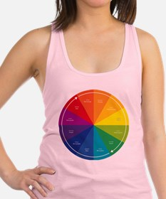 The Color Wheel Racerback Tank Top