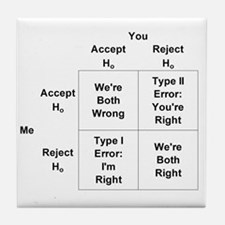 Type I and II Errors Tile Coaster