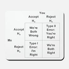 Type I and II Errors Mousepad