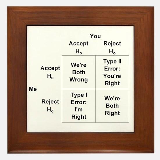 Type I and II Errors Framed Tile
