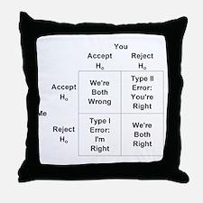 Type I and II Errors Throw Pillow