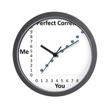 Perfect Correlation Wall Clock