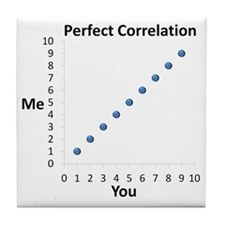 Perfect Correlation Tile Coaster