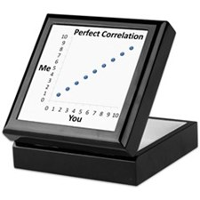 Perfect Correlation Keepsake Box