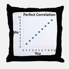 Perfect Correlation Throw Pillow