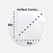 "Perfect Correlation 3.5"" Button"