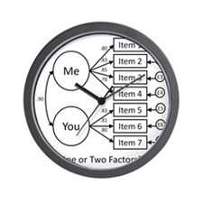 One or Two Factors? Wall Clock
