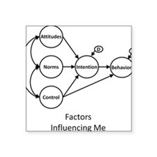 "Factors Influencing Me? Square Sticker 3"" x 3"""