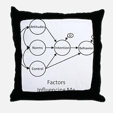 Factors Influencing Me? Throw Pillow