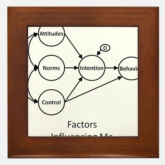 Factors Influencing Me? Framed Tile