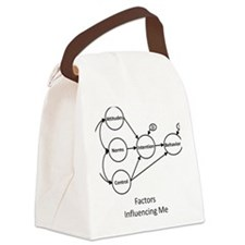 Factors Influencing Me? Canvas Lunch Bag