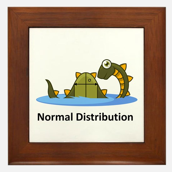 Normal Distribution Framed Tile