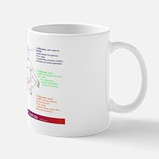 7 Chakras, Small Small Mug