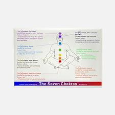7 Chakras, Rectangle Magnet