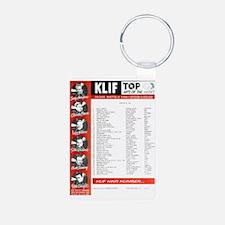 KLIF Playlist  (1964) Keychains