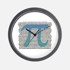 1000 digits of PI - Wall Clock