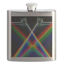 Light through prisms Flask