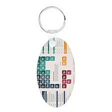 SEO Keychains
