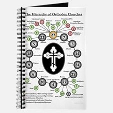 The Hierarchy of Orthodox Churches Journal
