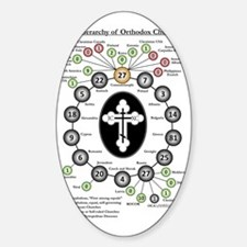 The Hierarchy of Orthodox Churches Sticker (Oval)