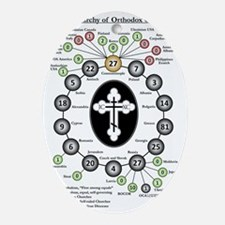 The Hierarchy of Orthodox Churches Oval Ornament