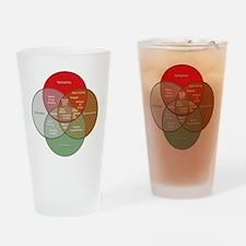 Classic Movie Monster Venn Diagram Drinking Glass