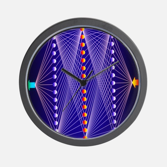 Illustration of neural net in computer  Wall Clock